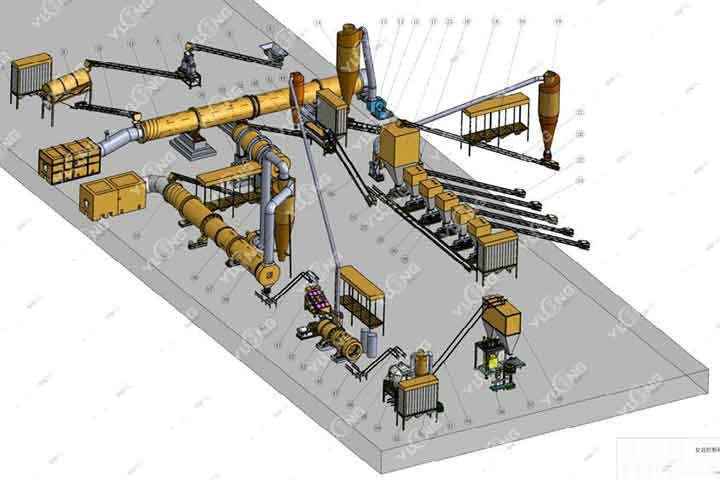 Compound-fertilizer-production-line1